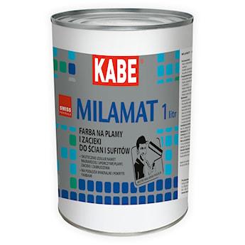 MILAMAT – Farba na plamy i zacieki do ścian i sufitów