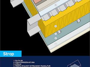 Detale architektoniczne technologii w jakiej budujemy