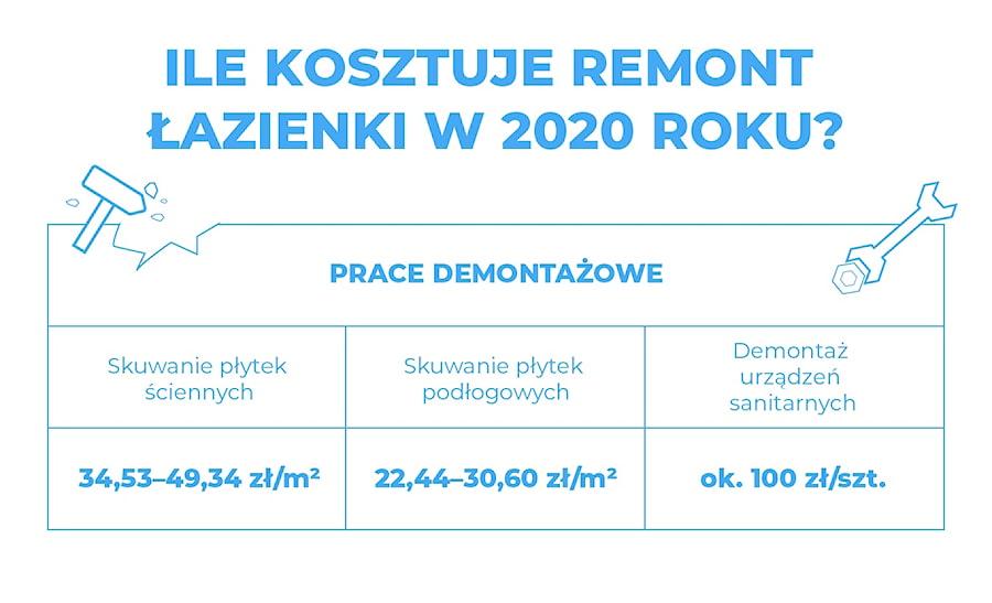 - zdjęcie od Homebook.pl