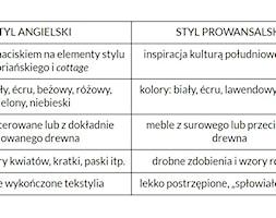 - zdjęcie od Homebook.pl - Homebook