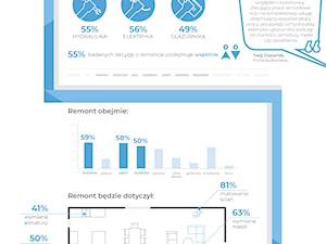 Raporty i Infografiki