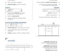 - zdjęcie od IKEA - Homebook