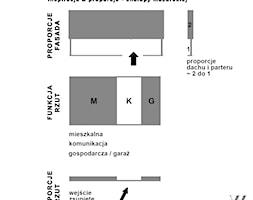 Dom+Stodo%C5%82a+Mazurska+-+zdj%C4%99cie+od+Anna+Naperty+-+W%C3%B3jtowicz