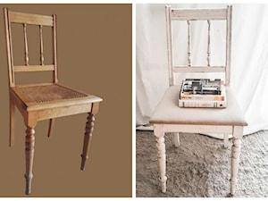 Perler Design - Bloger