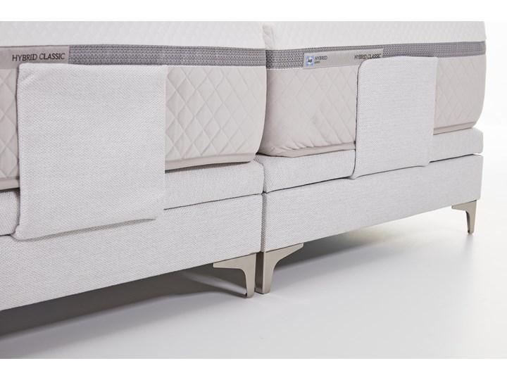 Łóżko elektryczne do sypialni Wiktoria 180x200 cm REGULACJA POZYCJI Rozmiar materaca 140x200 cm Łóżko tapicerowane Rozmiar materaca 160x200 cm