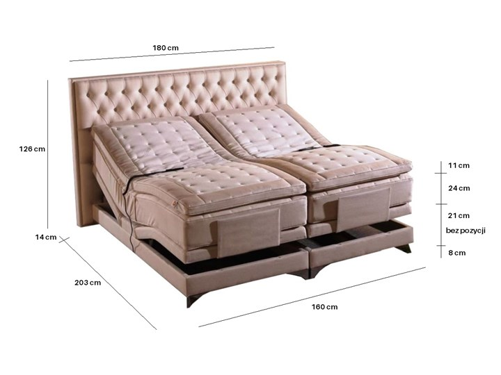 Łóżko elektryczne do sypialni MANCHESTER 180x200 cm REGULACJA POZYCJI Łóżko tapicerowane Kolor Różowy