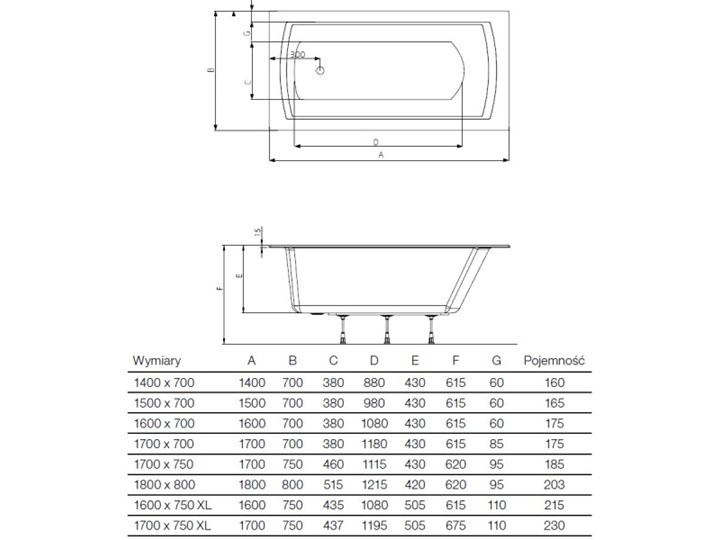 Roca Linea XL Slim wanna prostokątna 170x75 cm A248546000 Symetryczne Akryl Kategoria Wanny