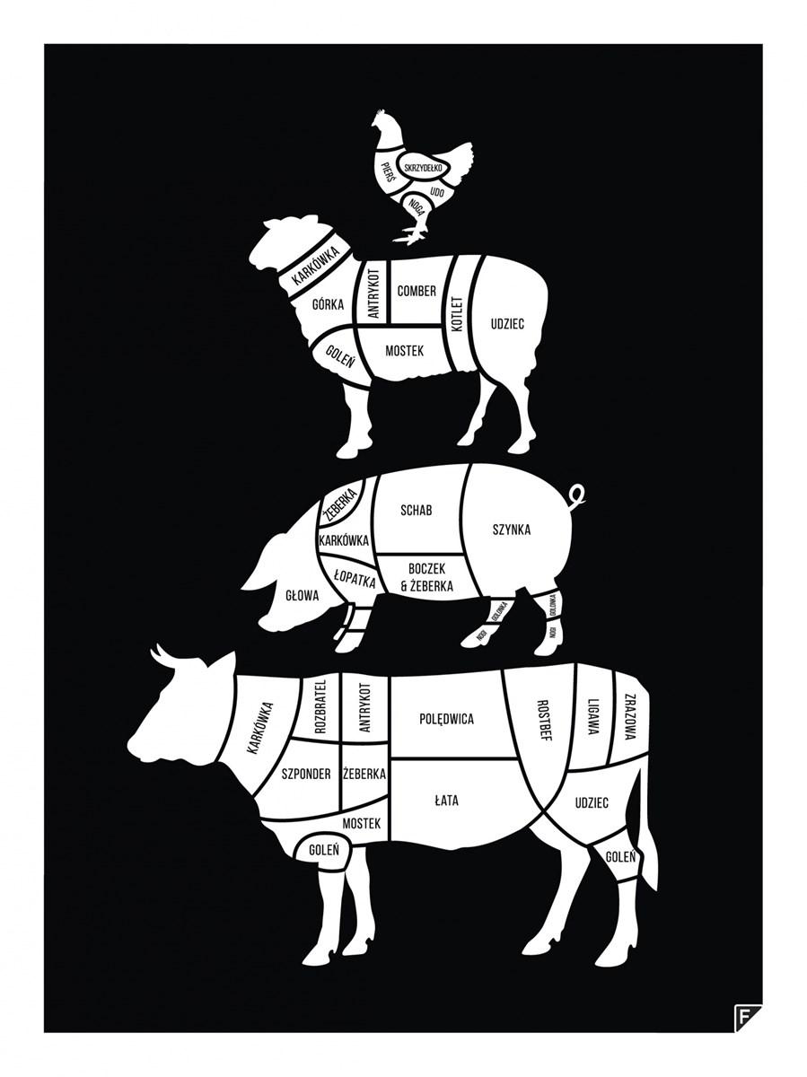 plakat u rzenika meat cuts pl en de follygraph plakaty zdjcia pomysy inspiracje homebook