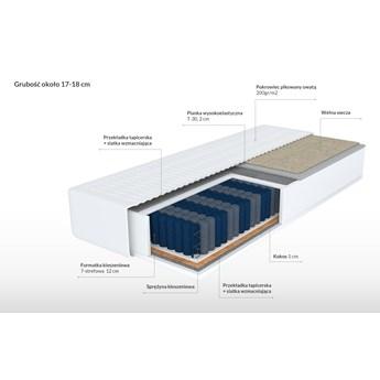 Zestaw (filmik): BALLEGA łóżko bukowe lewitujące z MATERACEM plus szafki 140x200 cm